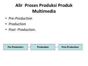 Alir Proses Produksi Produk Multimedia PreProduction Post Production