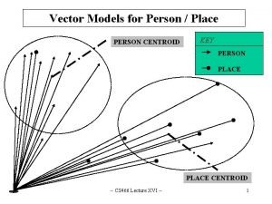 Vector Models for Person Place PERSON CENTROID KEY