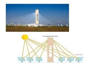 ENERGA SOLAR TRMICA ENERGA SOLAR FOTOVOLTIC A ENERGA