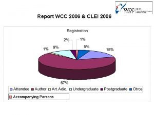 Report WCC 2006 CLEI 2006 Accompanying Persons Report