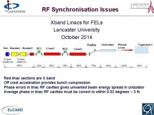 RF Synchronisation Issues Xband Linacs for FELs Lancaster