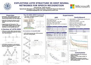 EXPLOITING LSTM STRUCTURE IN DEEP NEURAL NETWORKS FOR