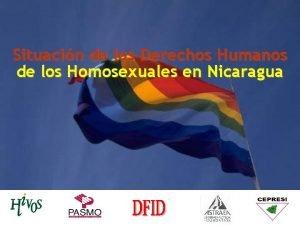 Situacin de los Derechos Humanos de los Homosexuales