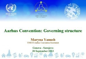 Aarhus Convention Governing structure Maryna Yanush UNECE Aarhus