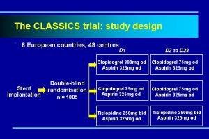 The CLASSICS trial study design 8 European countries