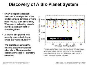 NASAs Kepler spacecraft searches a small portion of