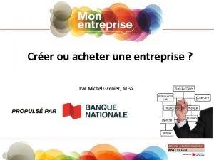 Crer ou acheter une entreprise Par Michel Grenier