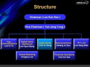 Structure Chairman Lee Kun Hee Vice Chairman Yun