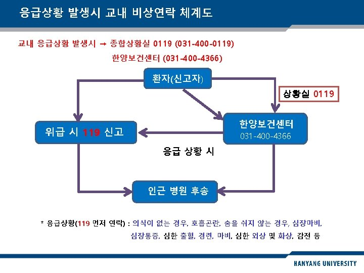 NETWORK OF EMERGENCY CONTACTSON CAMPUS Campus Emergency call