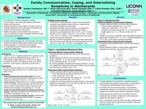 Family Communication Coping and Internalizing Symptoms in Adolescents