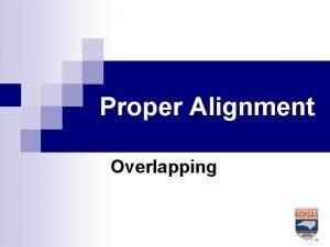 Proper Alignment Overlapping Proper Alignment All players except