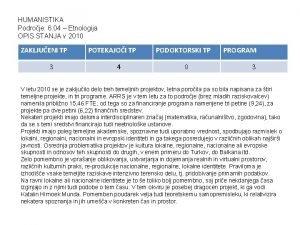 HUMANISTIKA Podroje 6 04 Etnologija OPIS STANJA v