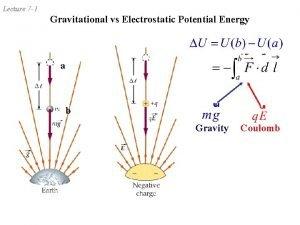 Lecture 7 1 Gravitational vs Electrostatic Potential Energy