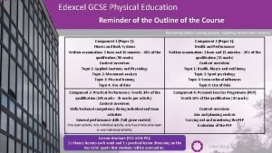 Edexcel GCSE Physical Education Reminder of the Outline
