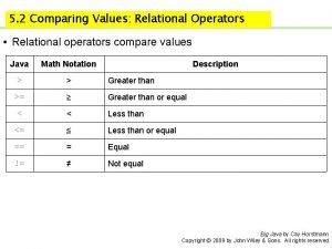 5 2 Comparing Values Relational Operators Relational operators