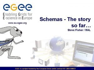 www euegee org Schemas The story so far