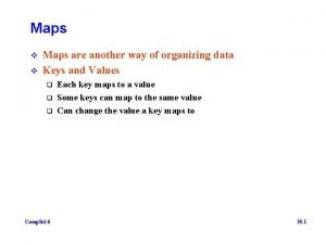 Maps v v Maps are another way of
