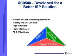 XC 9500 Developed for a Better ISP Solution