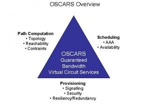 OSCARS Overview Path Computation Topology Reachability Contraints Scheduling
