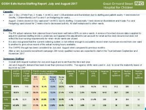 GOSH Safe Nurse Staffing Report July and August