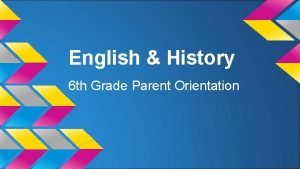 English History 6 th Grade Parent Orientation English