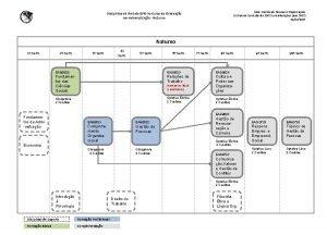 rea Gesto de Pessoas e Organizaes Estrutura Curricular
