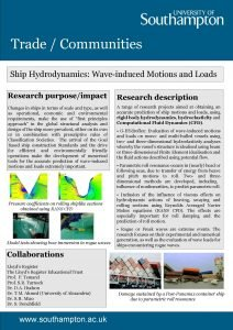 Trade Communities Ship Hydrodynamics Waveinduced Motions and Loads