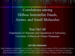 Correlations among Diffuse Interstellar Bands Atoms and Small