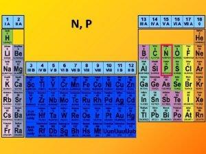 N P 15 skupina 5 valennch elektron Prvek
