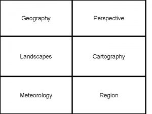 Geography Perspective Landscapes Cartography Meteorology Region Formal Region