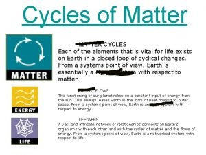 Cycles of Matter MATTER CYCLES Each of the