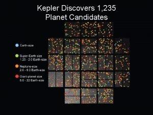 Kepler Discovers 1 235 Planet Candidates Define Planet