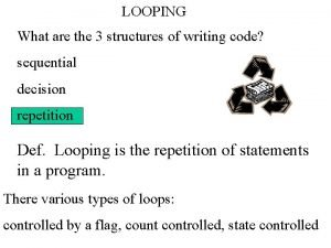 LOOPING What are the 3 structures of writing