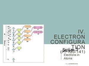 IV ELECTRON CONFIGURA TION Ch 135 141 5P