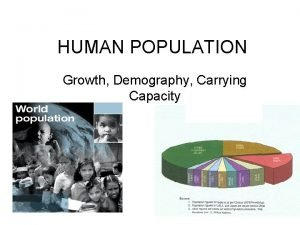 HUMAN POPULATION Growth Demography Carrying Capacity Population Growth