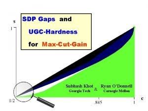 SDP Gaps and UGCHardness for MaxCutGain Subhash Khot