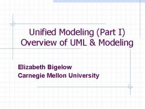 Unified Modeling Part I Overview of UML Modeling