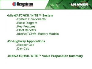 idle WATCHII NITE System o System Components o