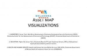 ASSET MAP VISUALIZATIONS 1 WORKFORCE Career Tech Workforce