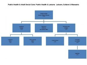 Public Health Adult Social Care Public Health Leisure