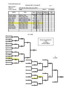 esk badmintonov svaz FORMUL VSLEDK Nzev turnaje kategorie