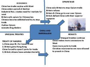 ECONOMICS OPIUM WAR China has trade surplus with