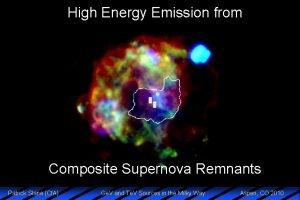 High Energy Emission from Composite Supernova Remnants Patrick