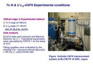 Tc K U LIIIXAFS Experimental conditions Utilized edge