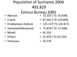 Population of Suriname 2004 492 829 Census Bureau
