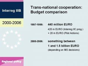 Interreg IIIB 2000 2006 Transnational cooperation Budget comparison