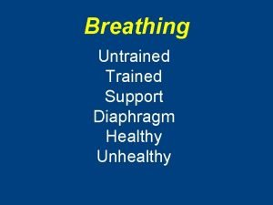 Breathing Untrained Trained Support Diaphragm Healthy Unhealthy Intervention