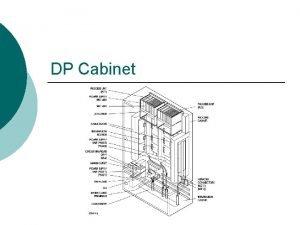 DP Cabinet DP Cabinet The DPC 21 Dynamic