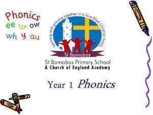 Year 1 Phonics What is Phonics Children begin