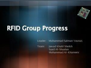 RFID Group Progress Leader Muhammad Salman Younas Team